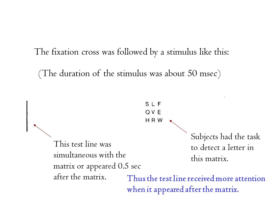 The fixation cross was followed by a stimulus like this: Subjects had the task to detect a letter in this matrix. (The duration of the stimulus was ab
