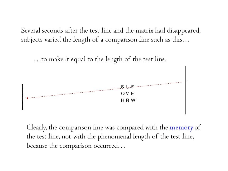 Several seconds after the test line and the matrix had disappeared, subjects varied the length of a comparison line such as this… …to make it equal to