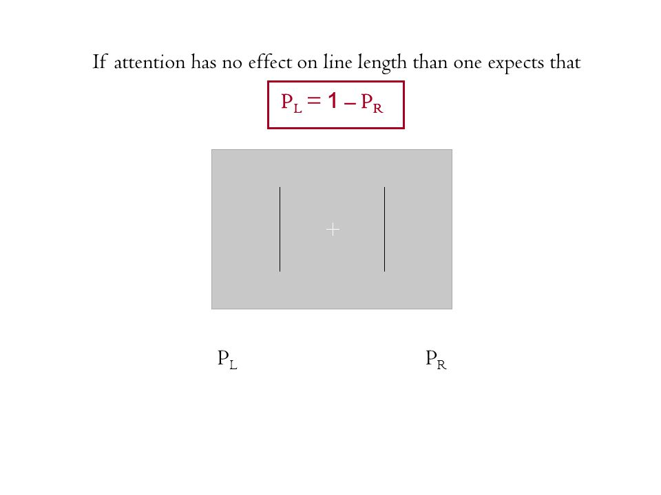 PLPL PRPR If attention has no effect on line length than one expects that P L = 1 – P R