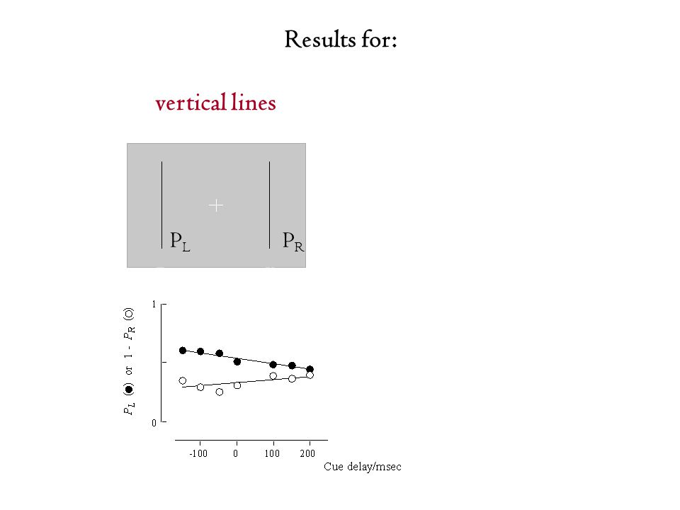 Results for: vertical lines PLPL PRPR