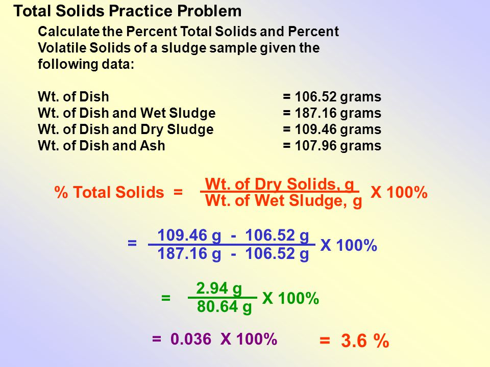Calculate the Percent Total Solids and Percent Volatile Solids of a sludge sample given the following data: Wt. of Dish= 106.52 grams Wt. of Dish and