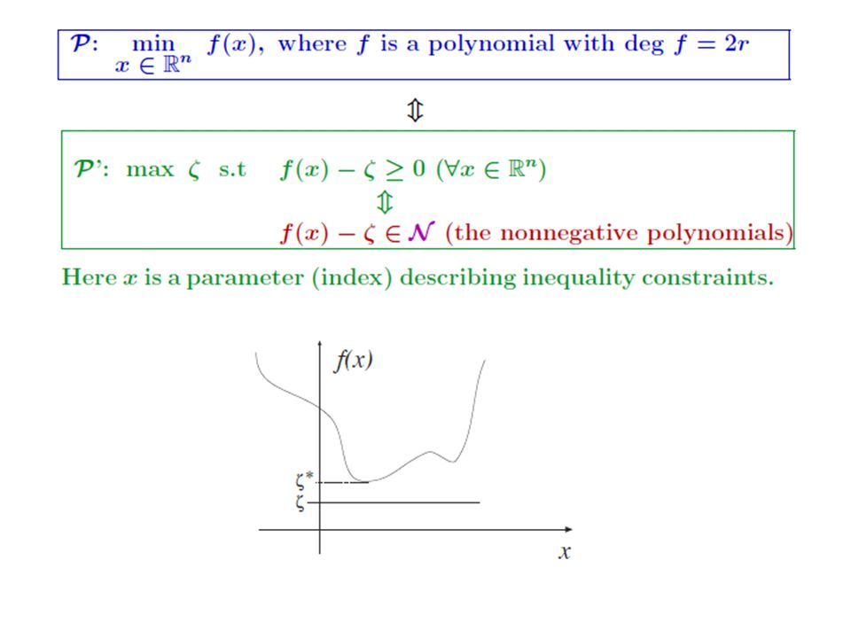 Outline 1. POPs (Polynomial Optimization Problems) 2.