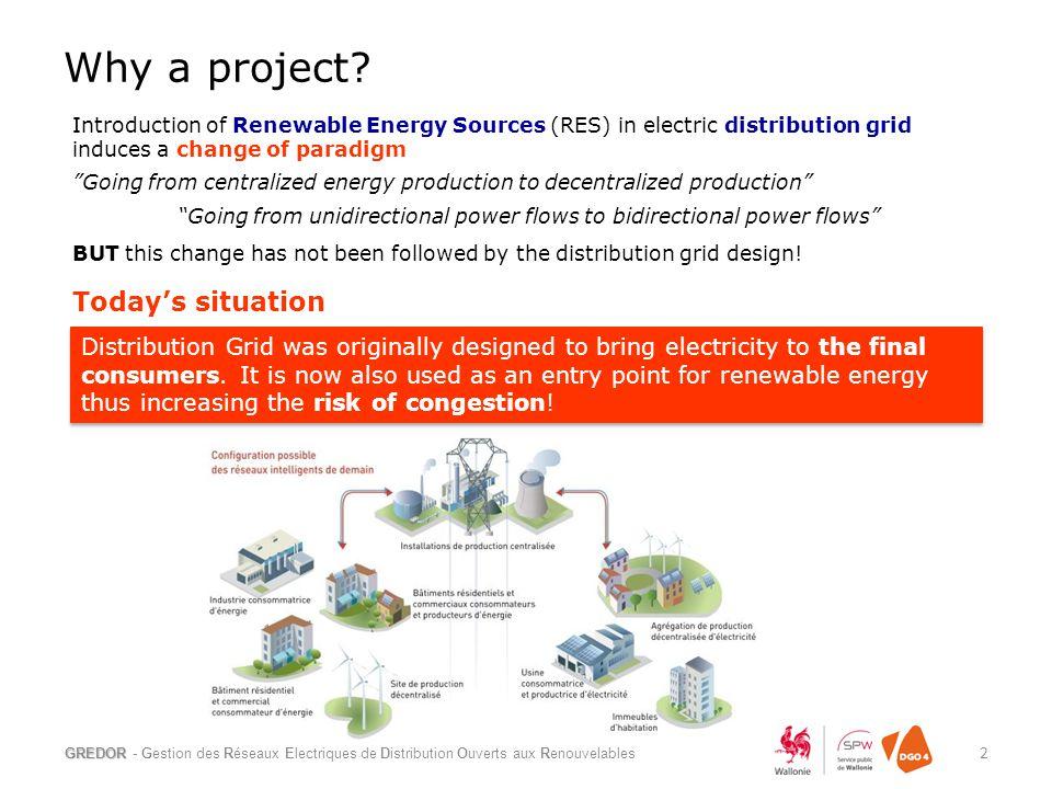 Why a project? GREDOR - Gestion des Réseaux Electriques de Distribution Ouverts aux Renouvelables 2 Introduction of Renewable Energy Sources (RES) in