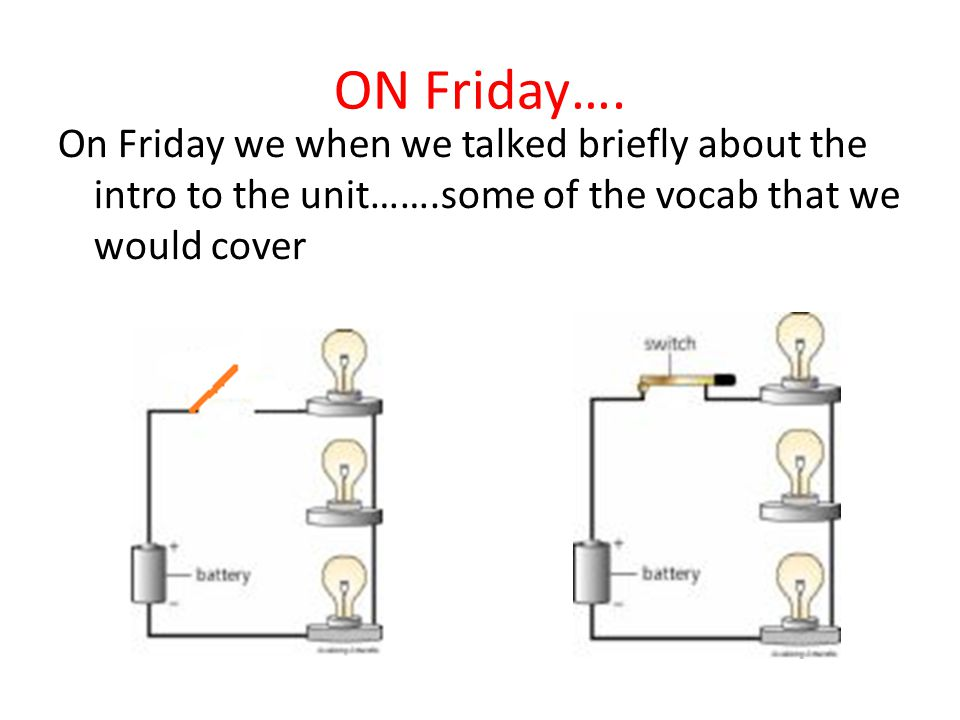 ON Friday…. On Friday we when we talked briefly about the intro to the unit…….some of the vocab that we would cover