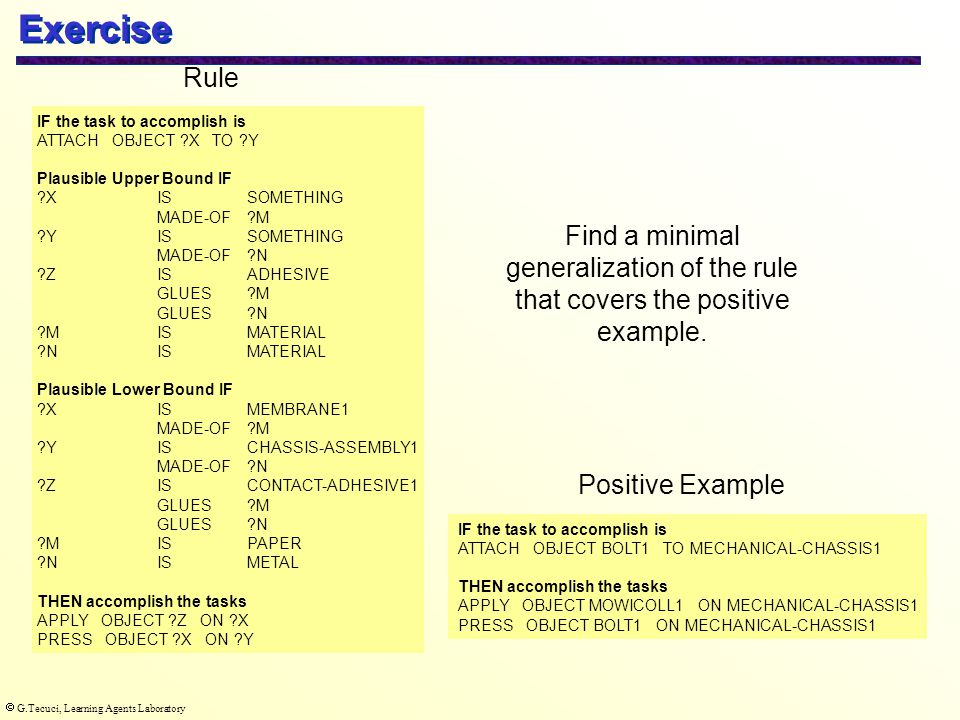  G.Tecuci, Learning Agents Laboratory Find a minimal generalization of the rule that covers the positive example.
