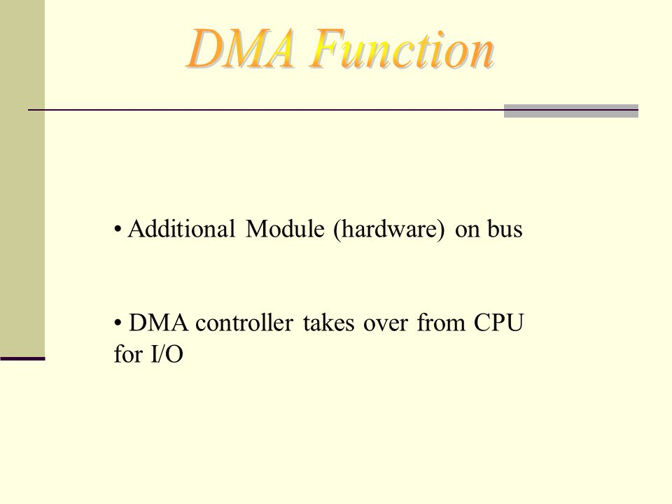 Additional Module (hardware) on bus DMA controller takes over from CPU for I/O