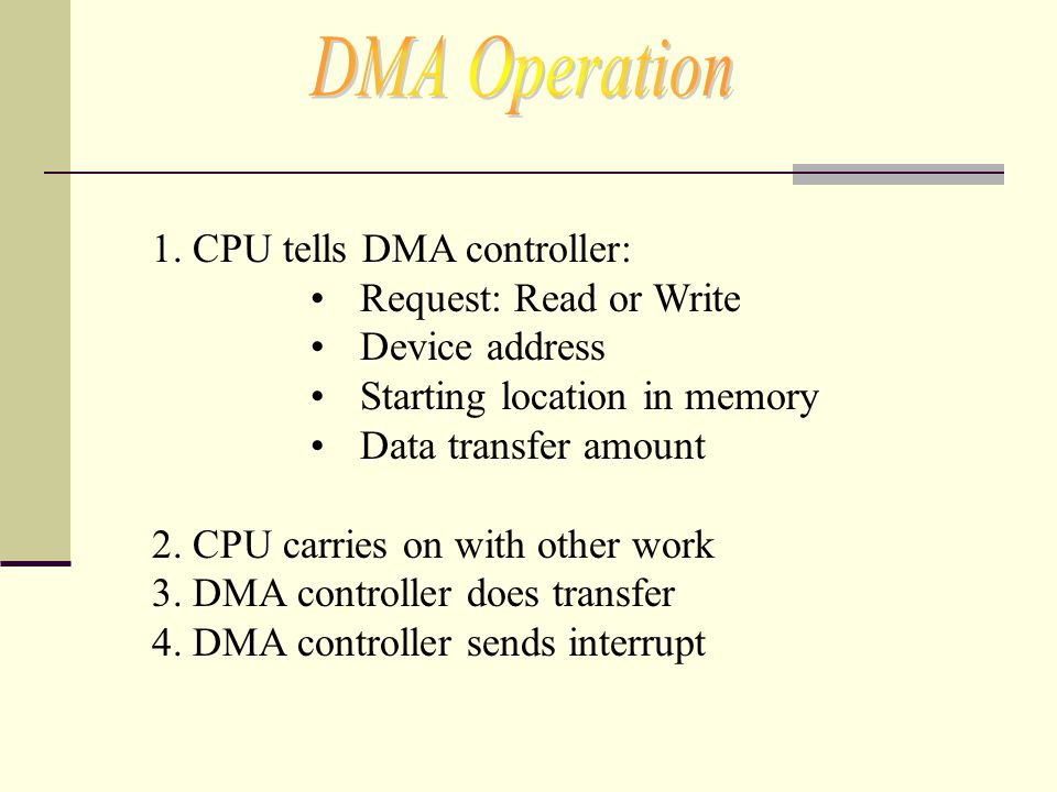 1. CPU tells DMA controller: Request: Read or Write Device address Starting location in memory Data transfer amount 2. CPU carries on with other work