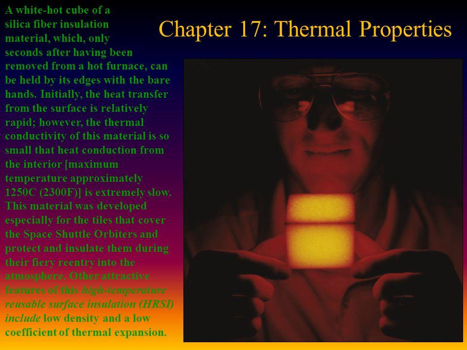 Thermal conductivity versus composition for copper–zinc alloys.
