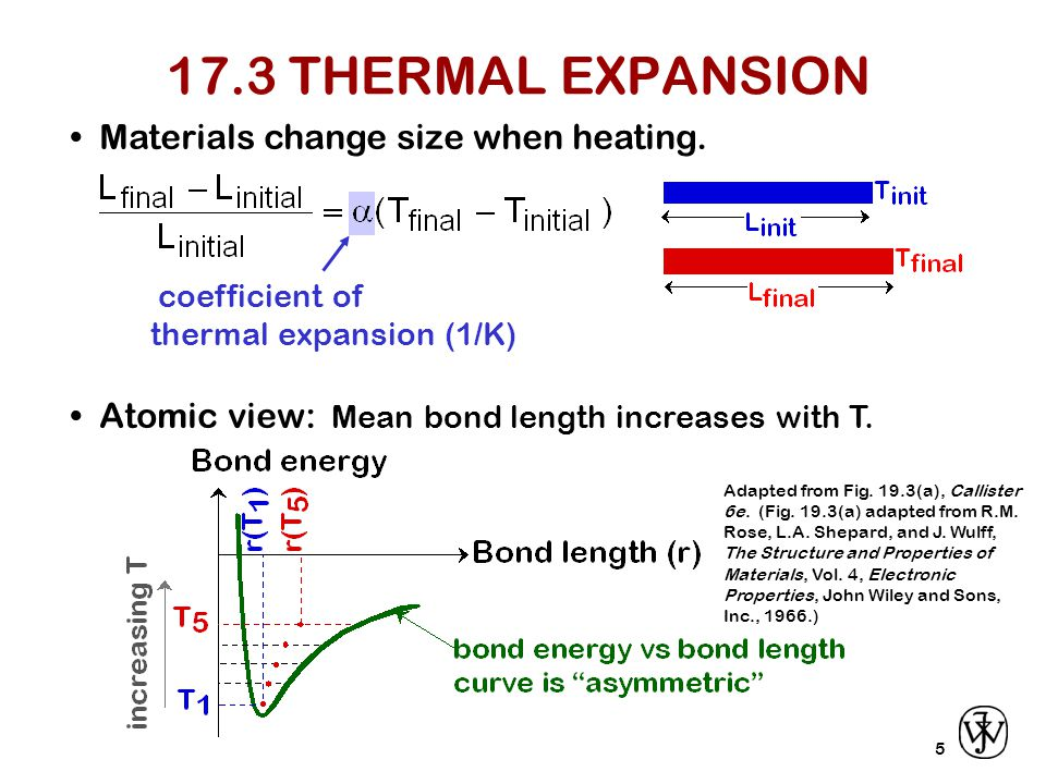 What measures may be taken to reduce the likelihood of thermal shock of a ceramic piece.