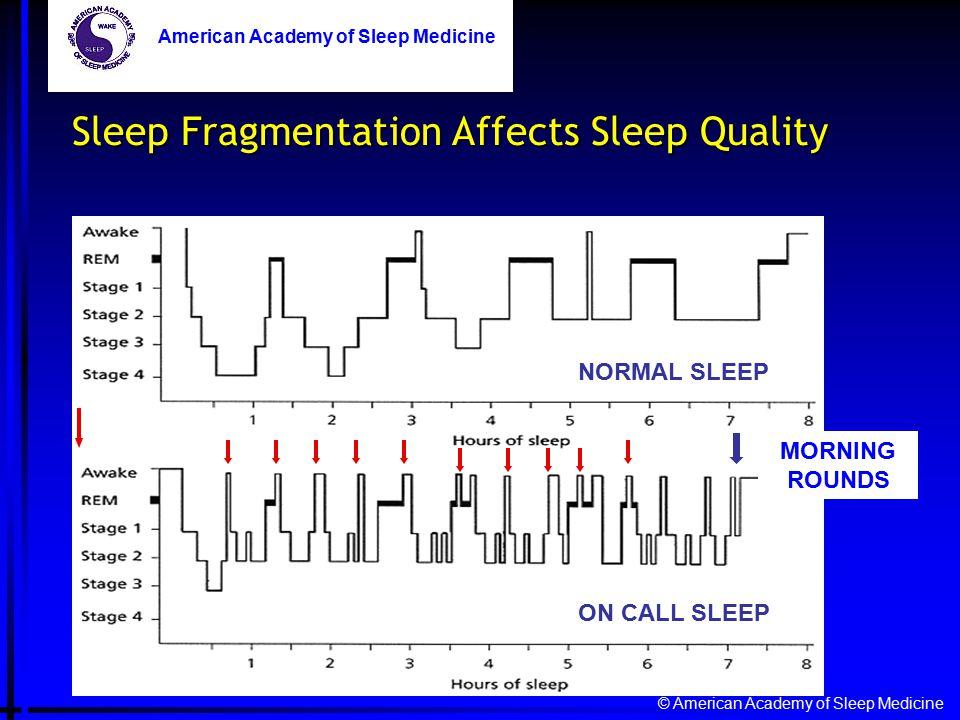 © American Academy of Sleep Medicine American Academy of Sleep Medicine Sleep Fragmentation Affects Sleep Quality = Paged NORMAL SLEEP ON CALL SLEEP MORNING ROUNDS American Academy of Sleep Medicine