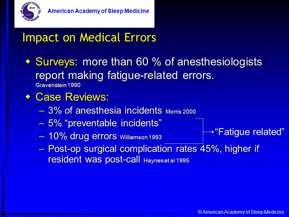 © American Academy of Sleep Medicine American Academy of Sleep Medicine Impact on Medical Errors  Surveys: more than 60 % of anesthesiologists report making fatigue-related errors.