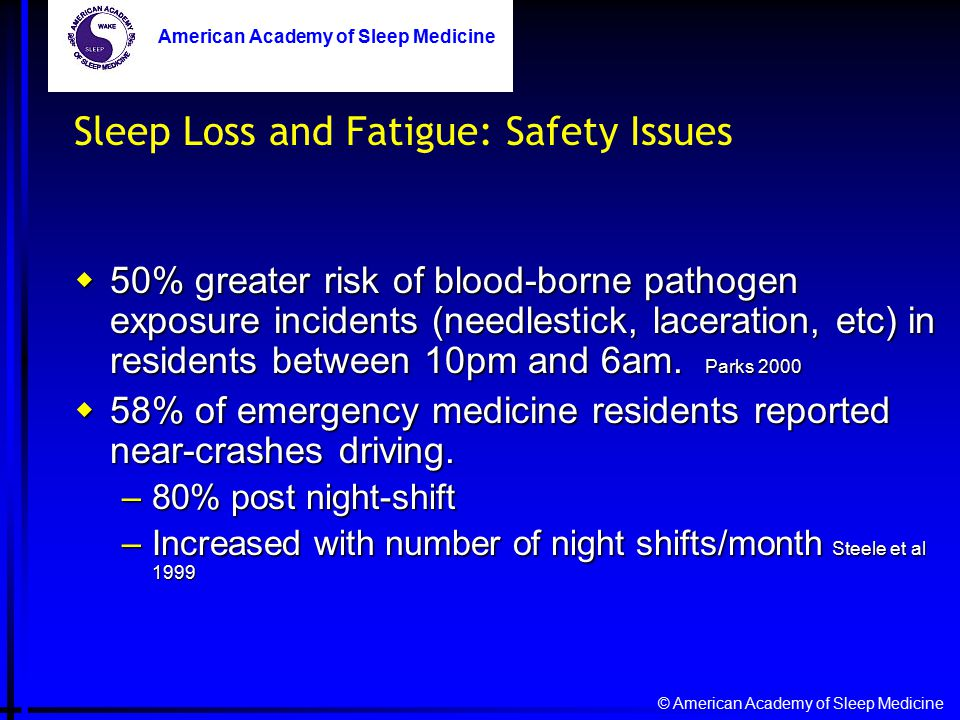 "© American Academy of Sleep Medicine ""fatigue-related American Academy of Sleep Medicine ""fatigue-related Sleep Loss and Fatigue: Safety Issues  50%"