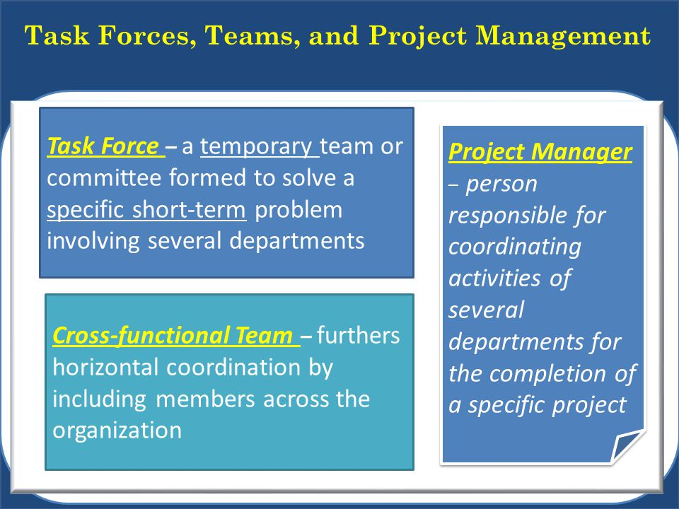 Task Forces, Teams, and Project Management Project Manager – person responsible for coordinating activities of several departments for the completion