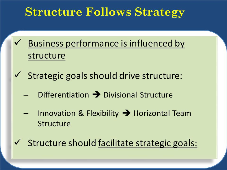 Structure Follows Strategy Business performance is influenced by structure Strategic goals should drive structure: – Differentiation  Divisional Stru