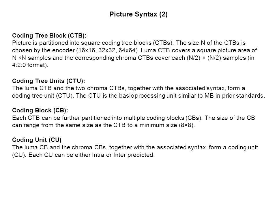 CTU Syntax 64x64 CTU