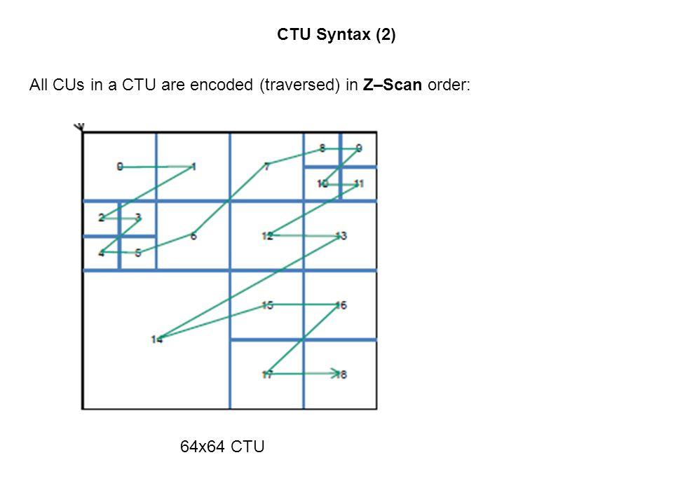 CTU Syntax (3) Formally CTU specifies quad-tree traversed in 'inorder'.