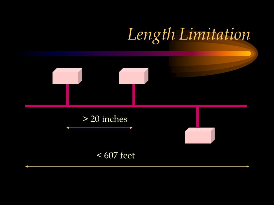 Length Limitation > 20 inches < 607 feet