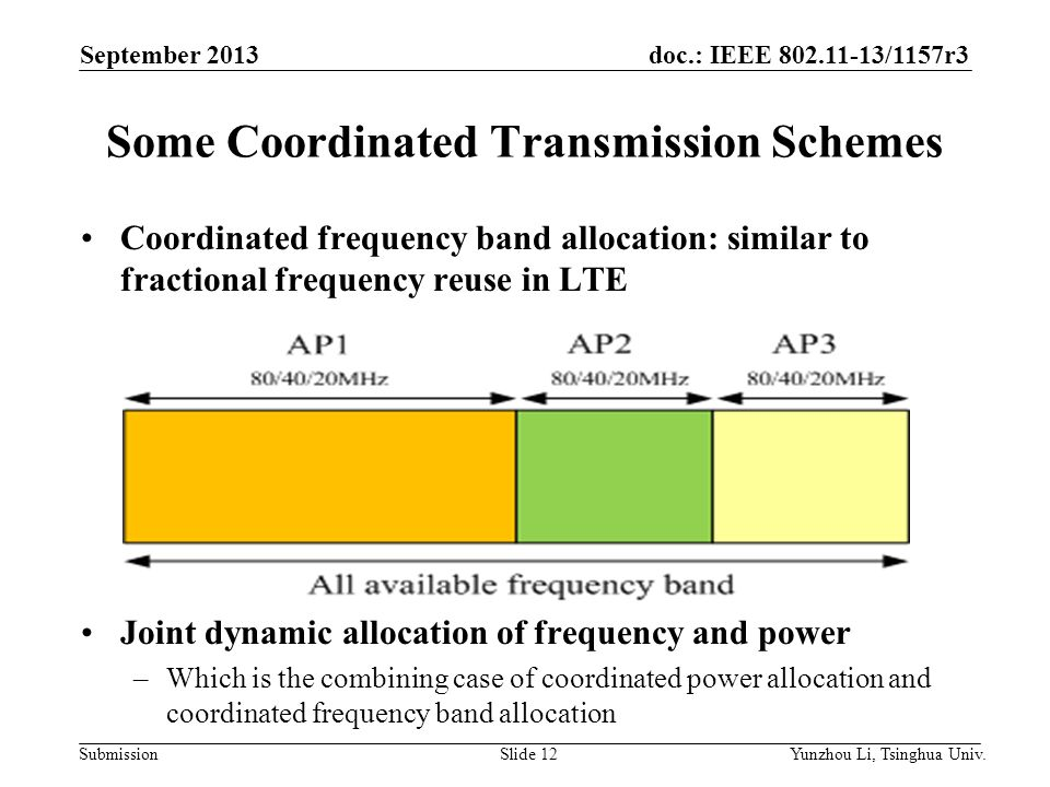 doc.: IEEE 802.11-13/1157r3 SubmissionSlide 12 Some Coordinated Transmission Schemes Coordinated frequency band allocation: similar to fractional frequency reuse in LTE Joint dynamic allocation of frequency and power –Which is the combining case of coordinated power allocation and coordinated frequency band allocation Yunzhou Li, Tsinghua Univ.