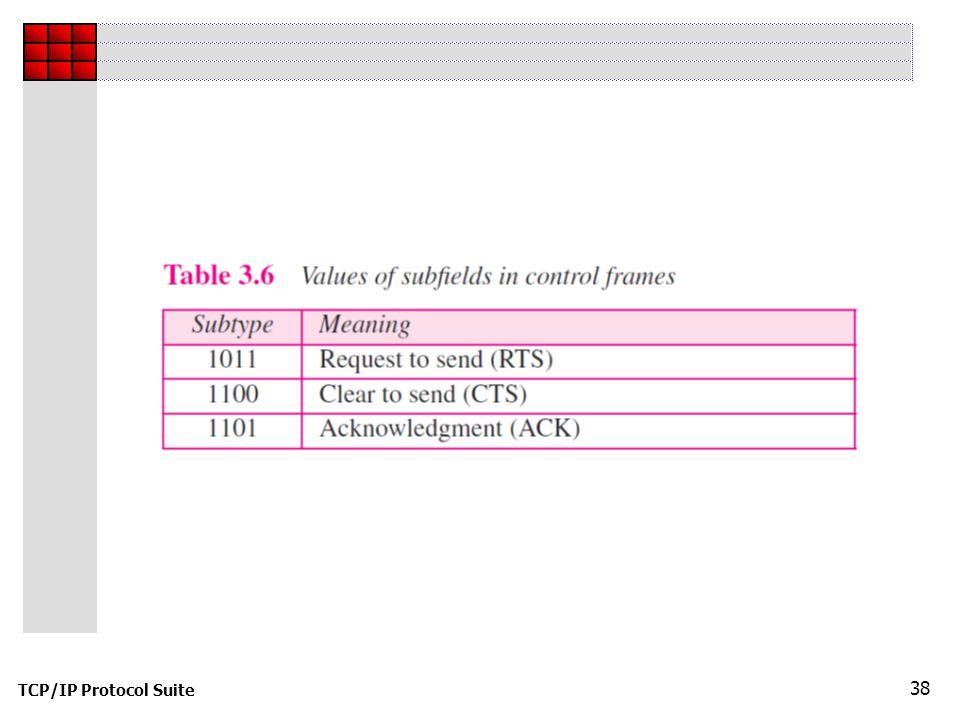 TCP/IP Protocol Suite 38