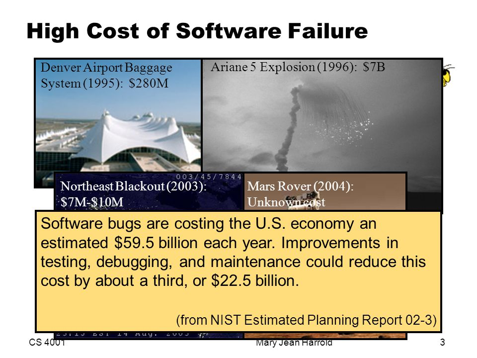 CS 4001Mary Jean Harrold3 High Cost of Software Failure Denver Airport Baggage System (1995): $280M Ariane 5 Explosion (1996): $7B Mars Rover (2004):