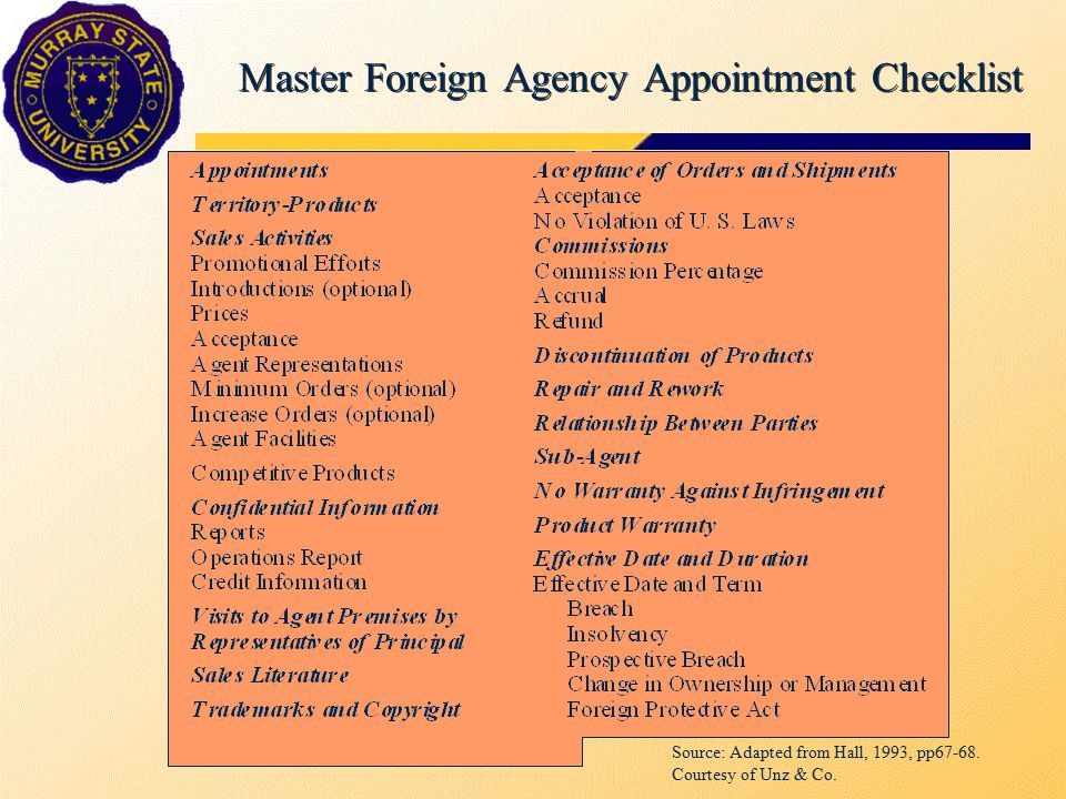 Master Foreign Agency Appointment Checklist Source: Adapted from Hall, 1993, pp67-68. Courtesy of Unz & Co.