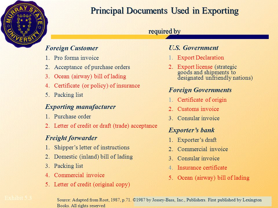 Principal Documents Used in Exporting required by Exhibit 5.3 Foreign Customer 1.Pro forma invoice 2.Acceptance of purchase orders 3.Ocean (airway) bi