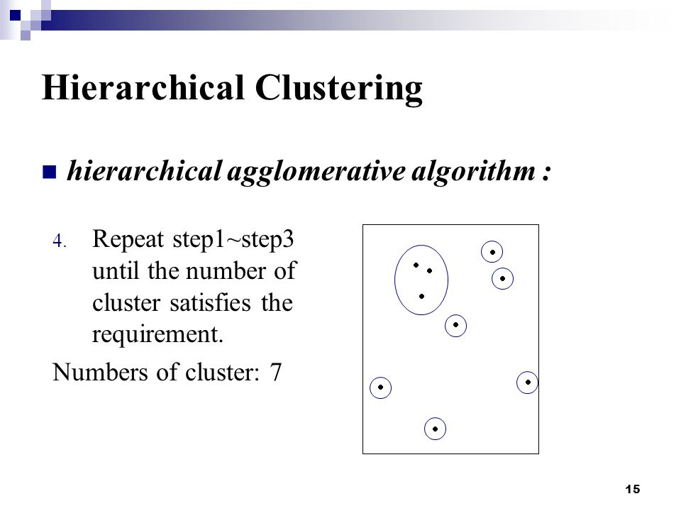 15 Hierarchical Clustering hierarchical agglomerative algorithm : 4.