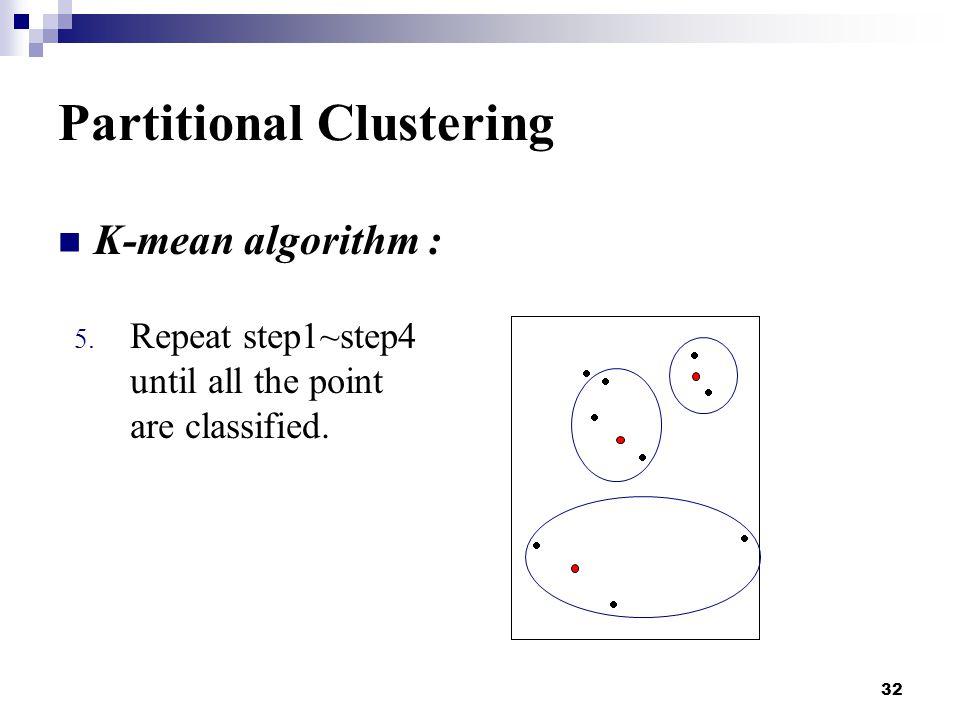 32 Partitional Clustering K-mean algorithm : 5.