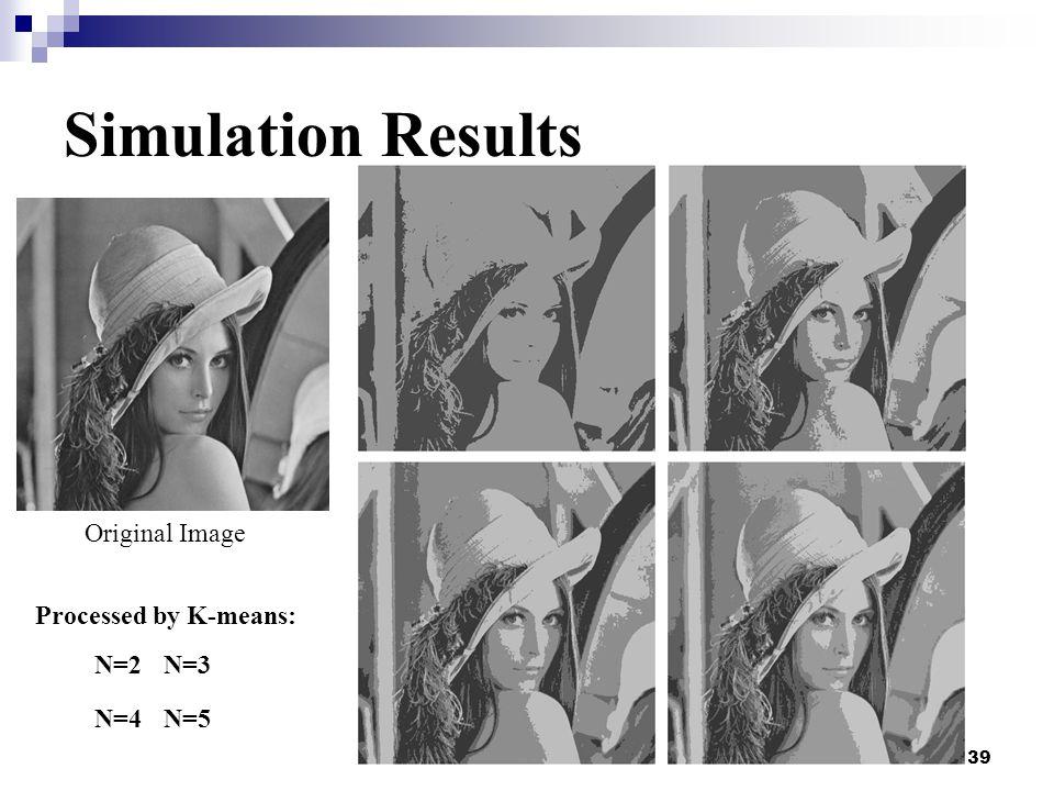 39 Simulation Results Original Image N=2N=3 N=4N=5 Processed by K-means:
