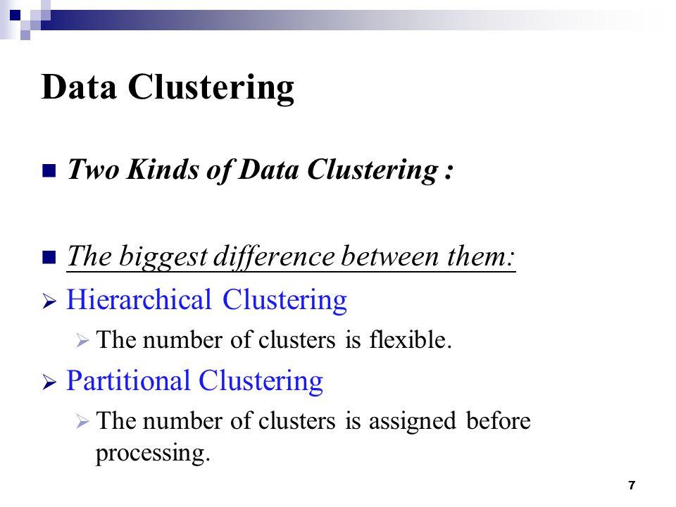 28 Partitional Clustering K-mean algorithm : 2.