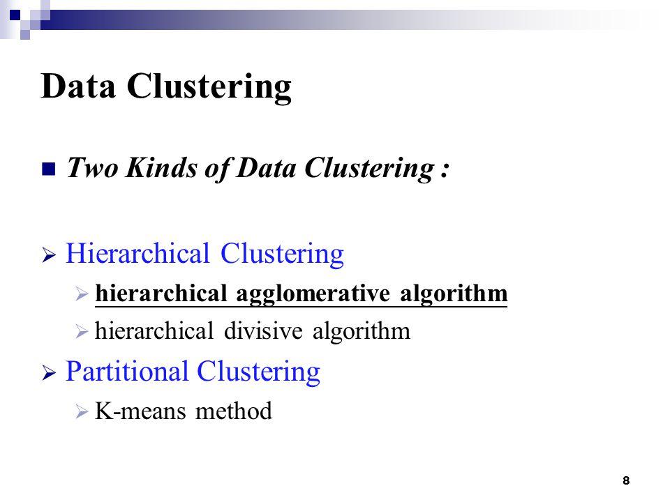 29 Partitional Clustering K-mean algorithm : 3.