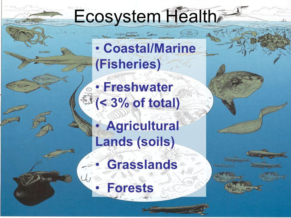 Ecosystem Health Coastal/Marine (Fisheries) Freshwater (< 3% of total) Agricultural Lands (soils) Grasslands Forests