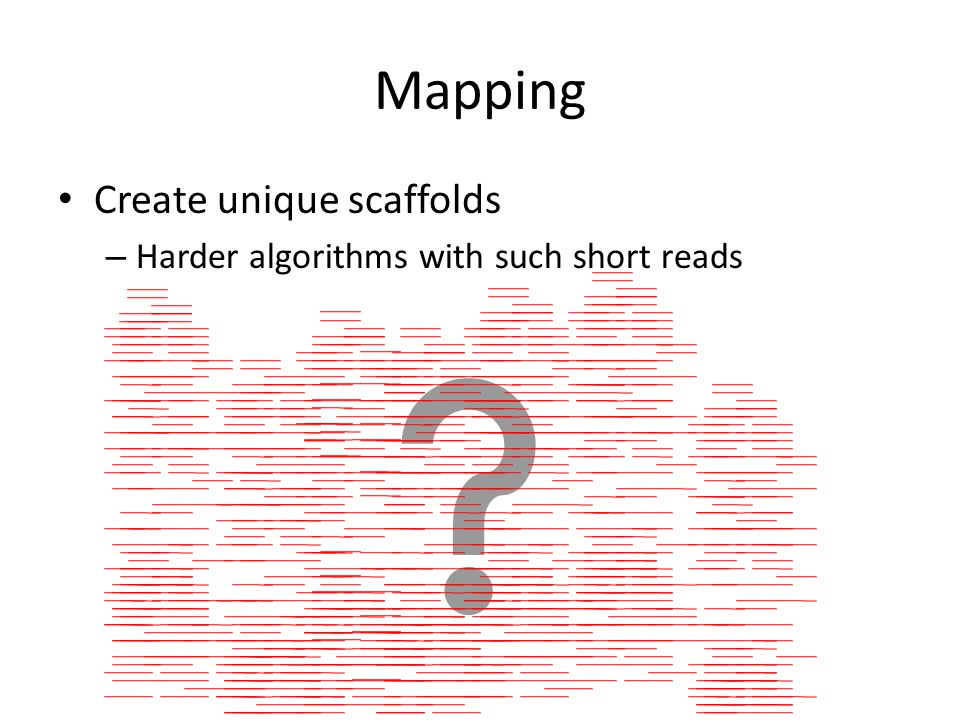 Mapping Create unique scaffolds – Harder algorithms with such short reads