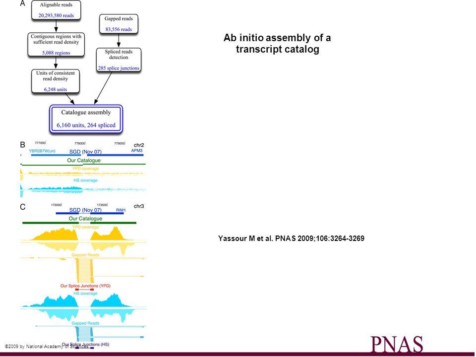 Ab initio assembly of a transcript catalog Yassour M et al. PNAS 2009;106:3264-3269 ©2009 by National Academy of Sciences