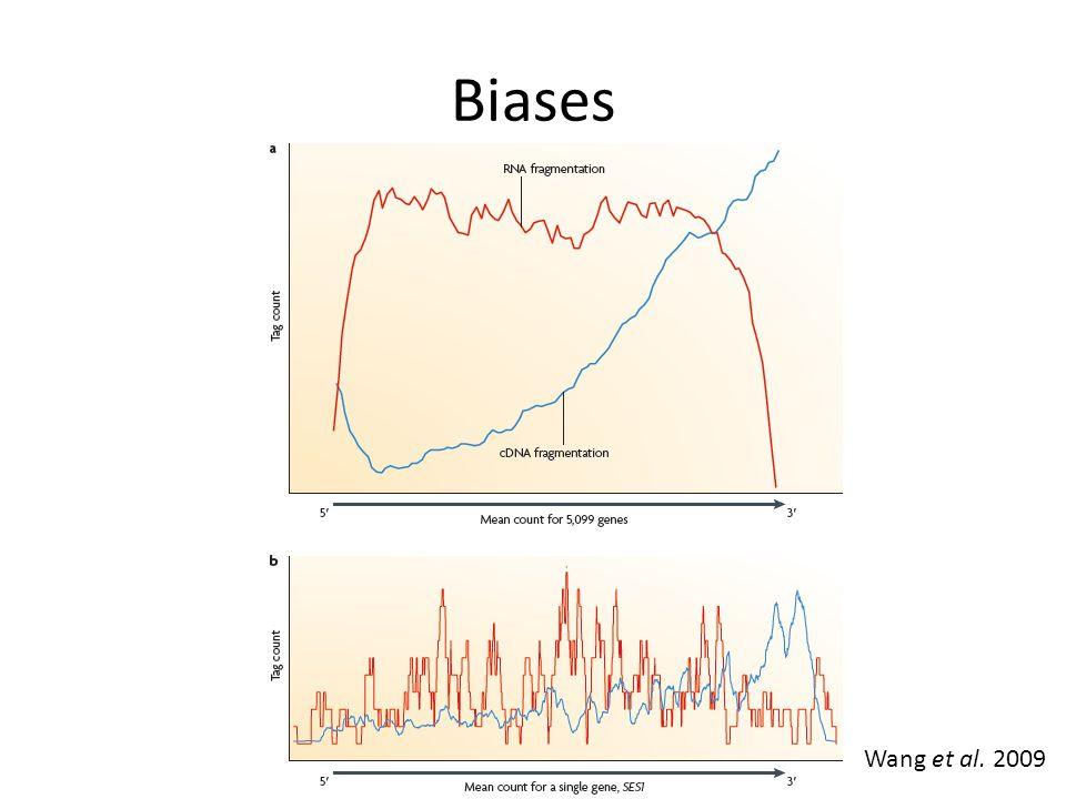 Biases Wang et al. 2009