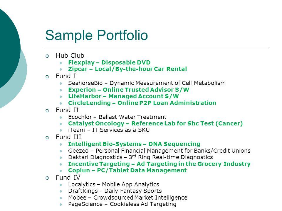 Sample Portfolio  Hub Club Flexplay – Disposable DVD Zipcar – Local/By-the-hour Car Rental  Fund I SeahorseBio – Dynamic Measurement of Cell Metabol