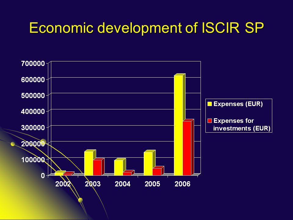 Economic development of ISCIR SP