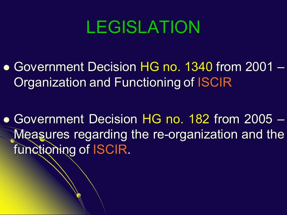 LEGISLATION Government Decision HG no.