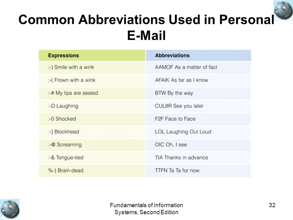Fundamentals of Information Systems, Second Edition 32 Common Abbreviations Used in Personal E-Mail