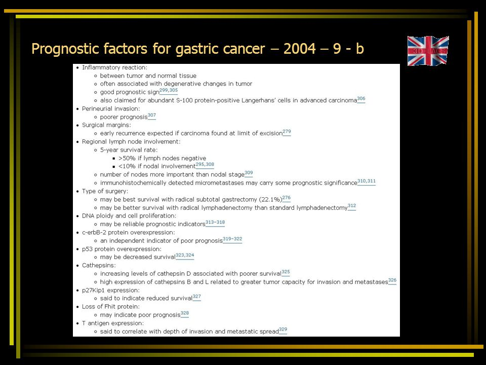 Prognostic factors for gastric cancer – 2004 – 9 - b