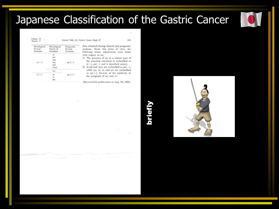 Japanese Classification of the Gastric Cancer briefly