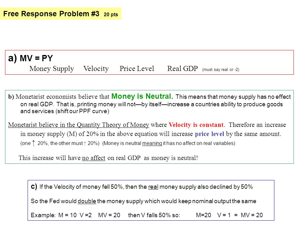 Free Response Problem #3 20 pts b) Monetarist economists believe that Money is Neutral.