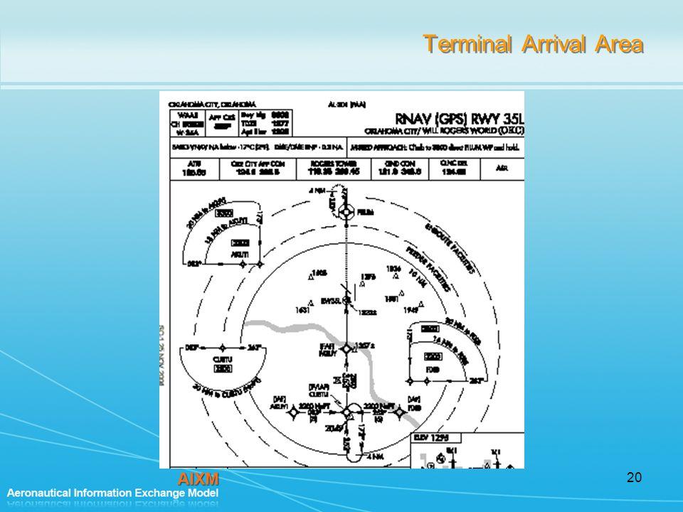 20 Terminal Arrival Area