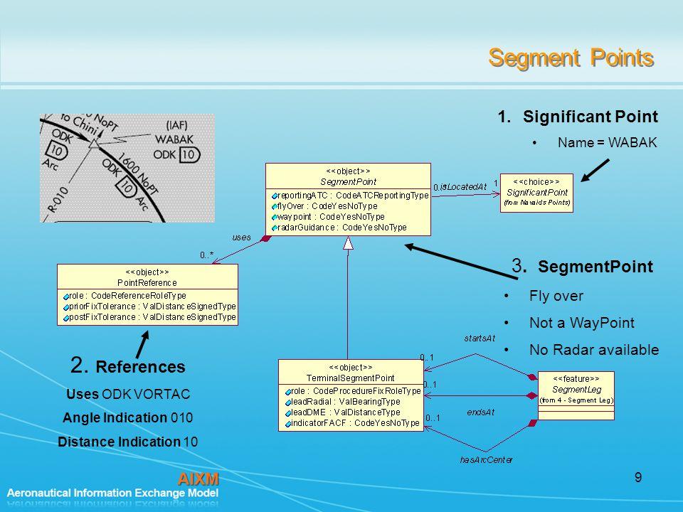 9 Segment Points 2.