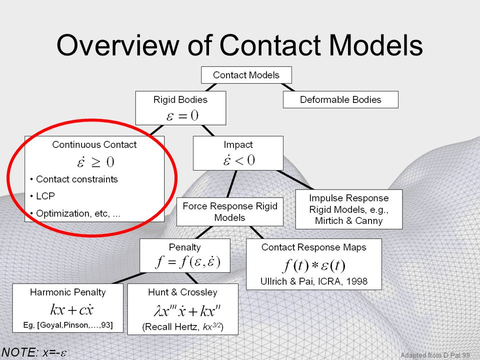 Overview of Contact Models