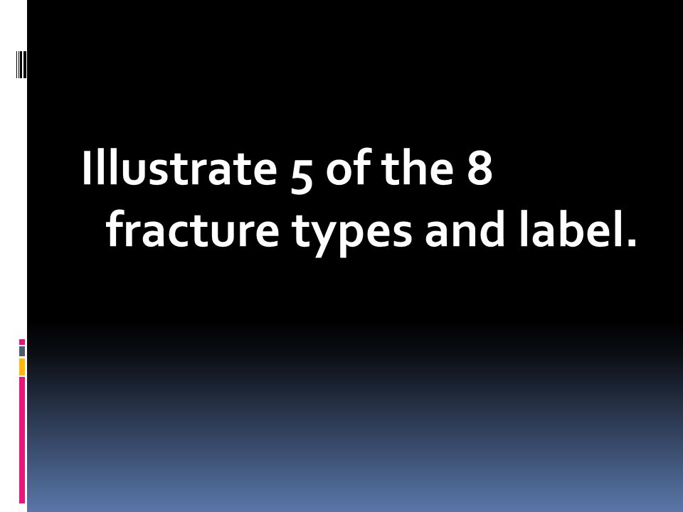 Illustrate 5 of the 8 fracture types and label.