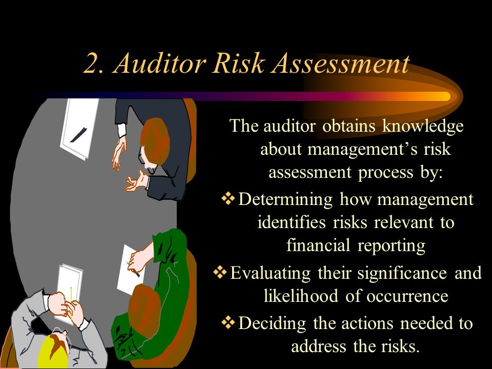 1. Client Management's Risk Assessment Client management assesses risk as part of designing and operating internal controls to minimize errors and fra