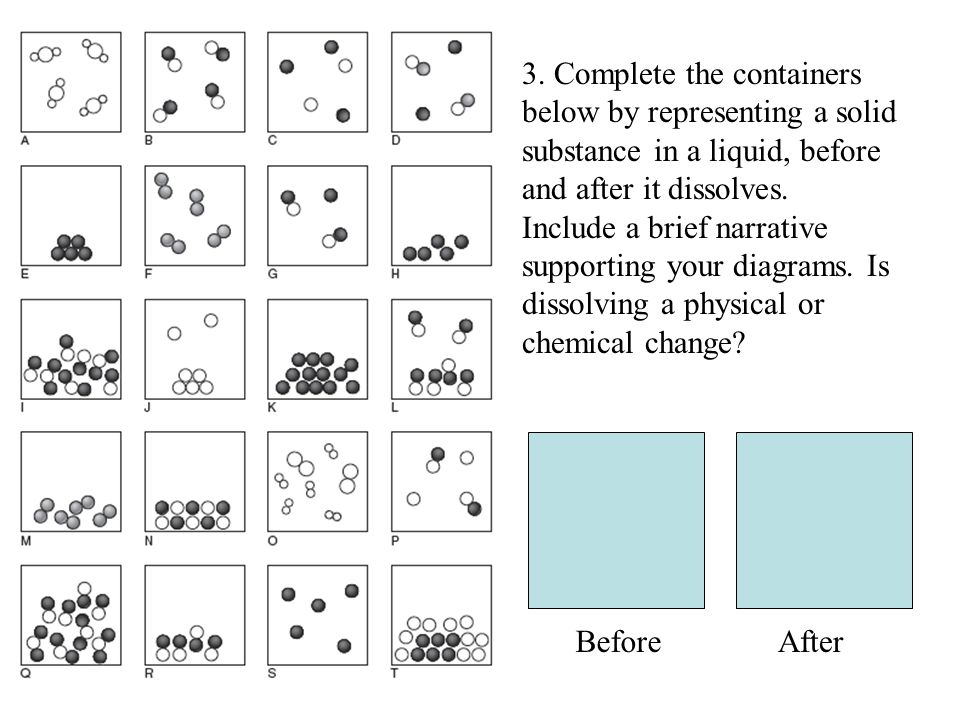 3. Complete the containers below by representing a solid substance in a liquid, before and after it dissolves. Include a brief narrative supporting yo