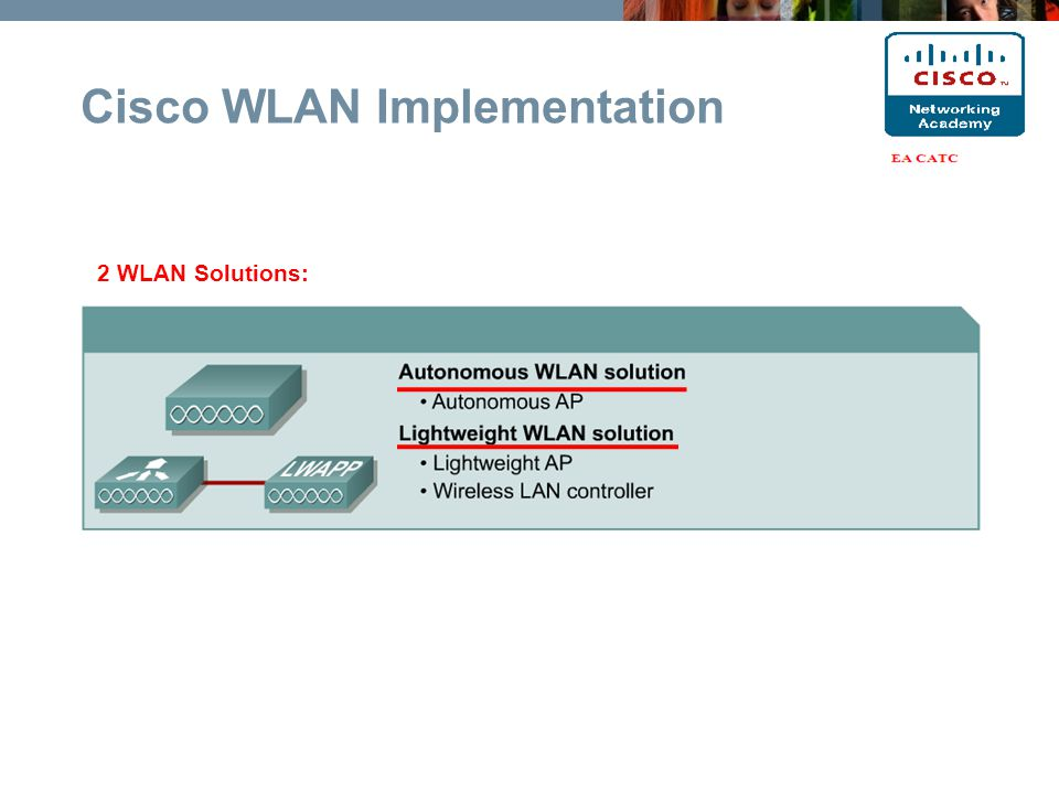 Cisco WLAN Implementation 2 WLAN Solutions: