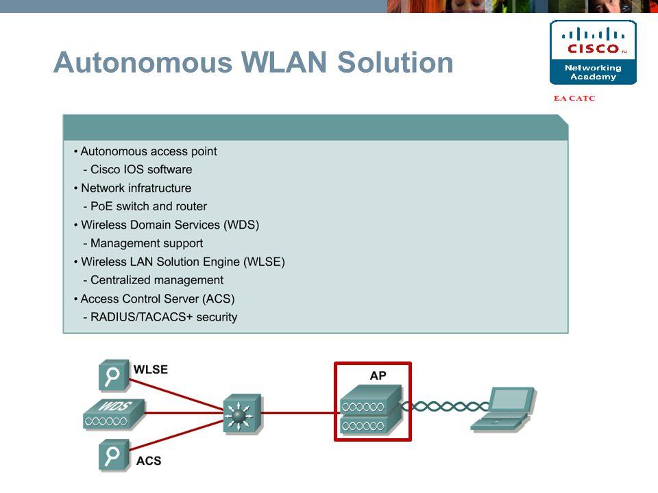 Autonomous WLAN Solution